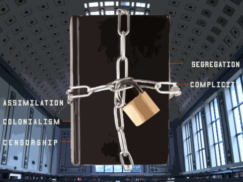 image of book with chain bound around it and the words assimation colonialism censorship segregation and complicity with arrows pointing at the book